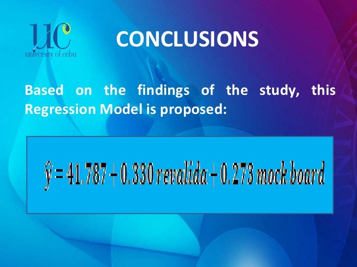 CONCLUSIONS Based on the findings of the study, this Regression Model is proposed: