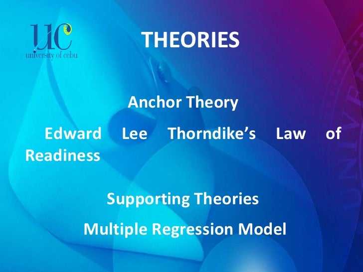 THEORIES Anchor Theory Edward Lee Thorndike's Law of Readiness Supporting Theories Multiple Regression Model