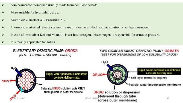 toradol anti inflammatory
