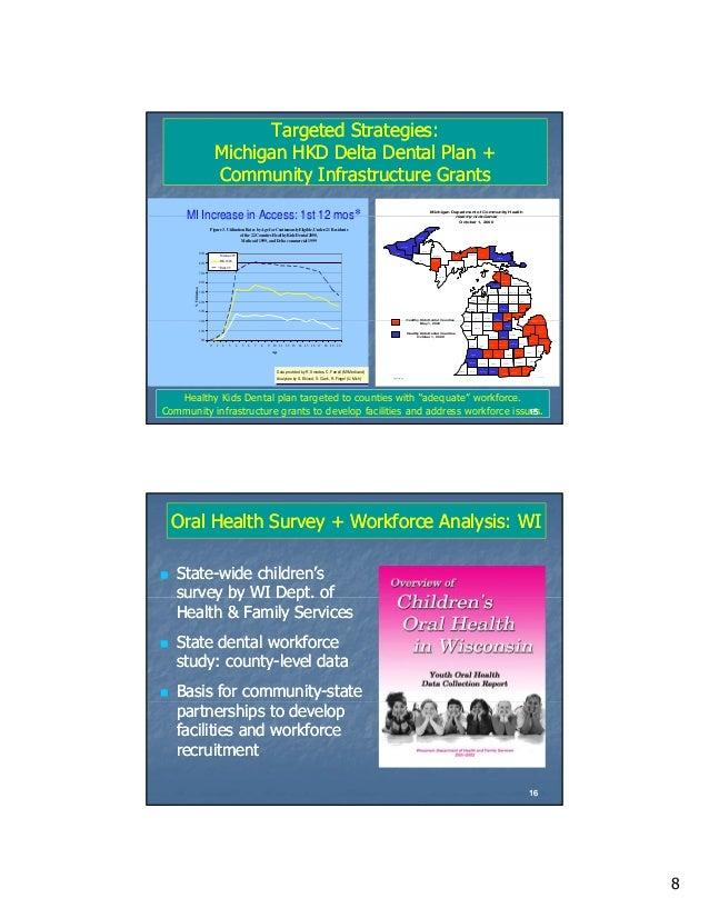 Oral health power point