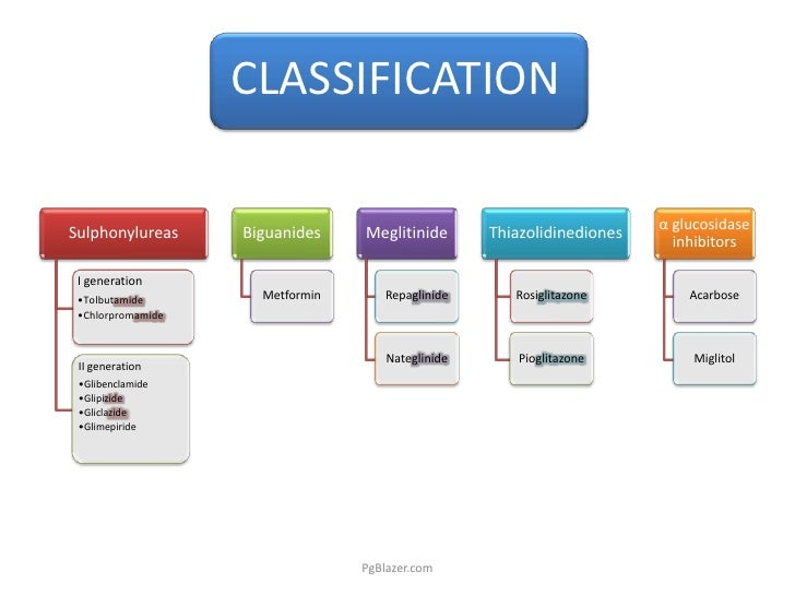 drug names and classifications pdf