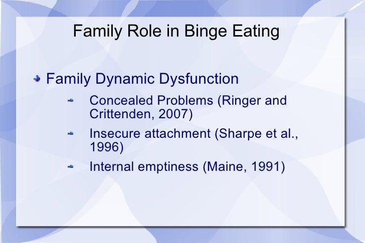 Family Role in Binge Eating  <ul><li>Family Dynamic Dysfunction  </li></ul><ul><ul><li>Concealed Problems (Ringer and Crit...