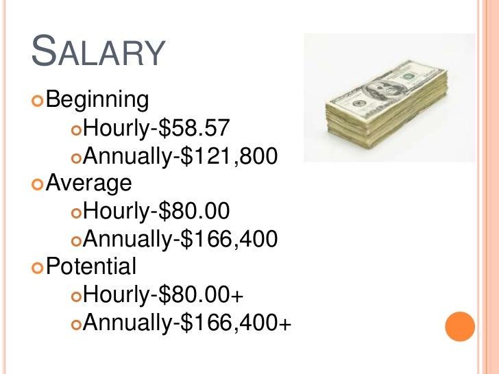 cardiac surgeon salary – citybeauty, Cephalic Vein