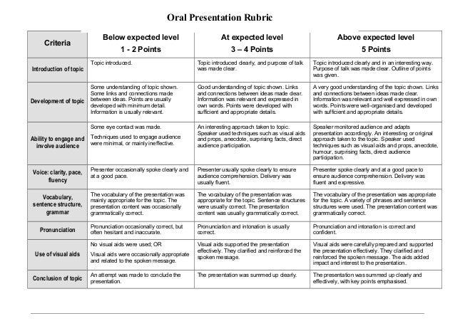 Alternative Assessment for Writing
