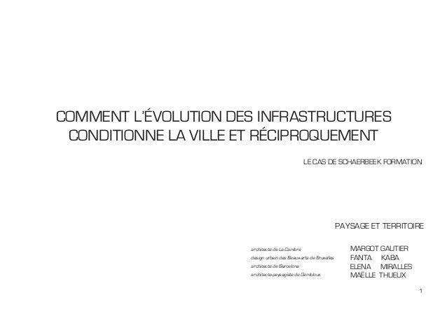 1 COMMENT L'ÉVOLUTION DES INFRASTRUCTURES CONDITIONNE LA VILLE ET RÉCIPROQUEMENT LE CAS DE SCHAERBEEK FORMATION PAYSAGE ET...