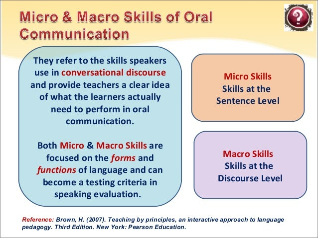 macro skills What are the four macro skill in english i just sign up for the people who usually seek for this answer and find nothing i got this from the other page so give credits to th em here we go: four macro skills of communication the four macro skills of communication are listening, talking, reading and writing.