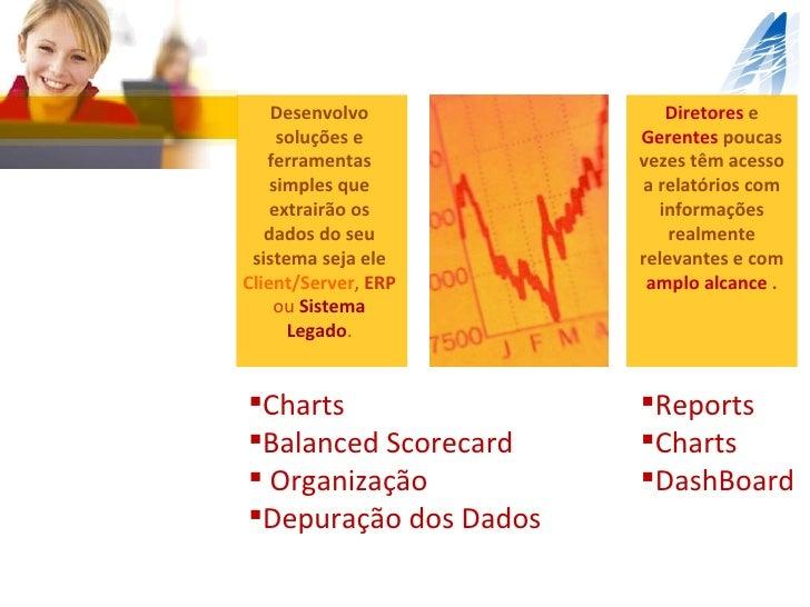 <ul><li>Reports </li></ul><ul><li>Charts </li></ul><ul><li>DashBoard </li></ul><ul><li>Charts </li></ul><ul><li>Balanced S...