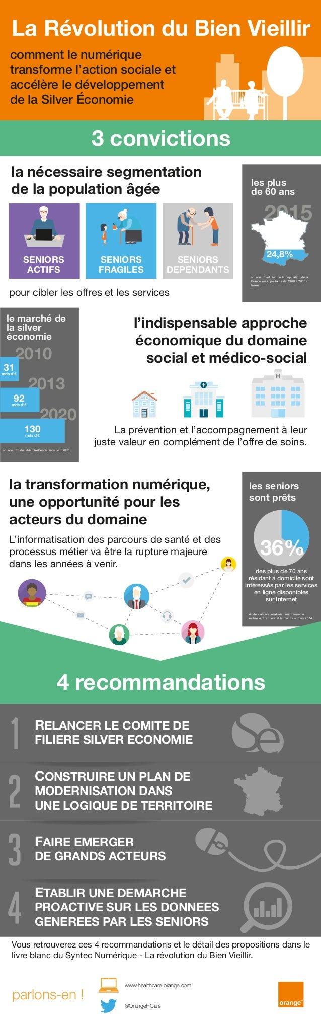 parlons-en ! La Révolution du Bien Vieillir comment le numérique transforme l'action sociale et accélère le développement ...