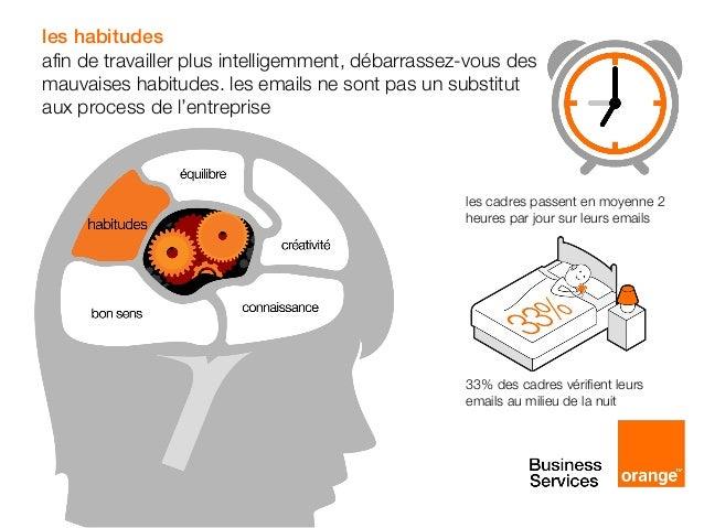 communications unifiées - orange business