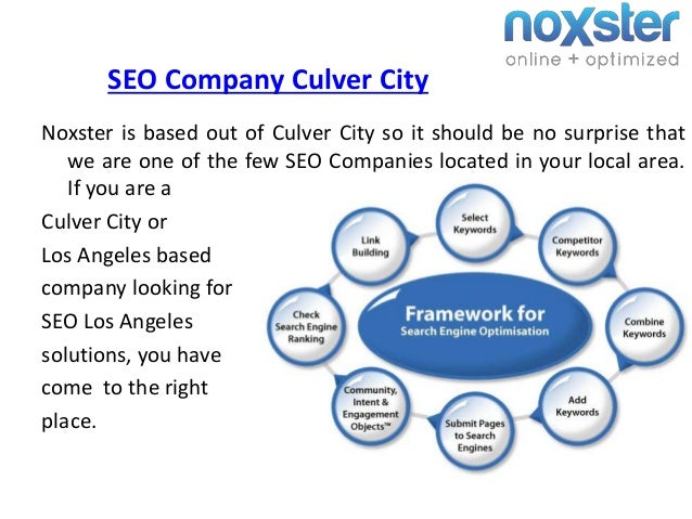 SEO Company Culver City Noxster is based out of Culver City so it should be no surprise that we are one of the few SEO Com...