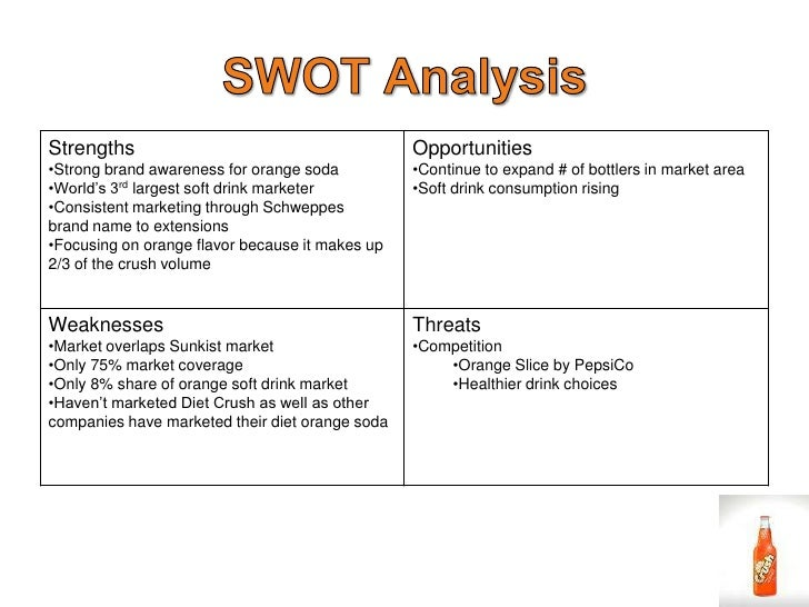 cadbury schweppes swot analysis Introduction cadbury merged with schweppes in   business and marketing strategy of cadbury  required for the development of a swot analysis pest analysis.