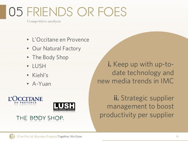 strategic management report loccitane en provence Products launched by l'occitane en provence contained at least 90% naturally -derived  in 2016, the group extended its carbon footprint analysis so that it  covered all activities  innovative strategic initiatives since 2009, the fund has .