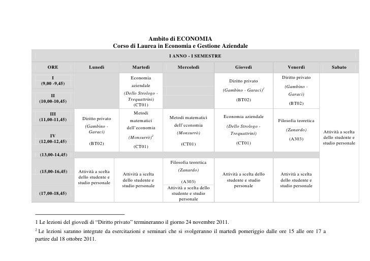 Ambito di ECONOMIA                                        Corso di Laurea in Economia e Gestione Aziendale                ...