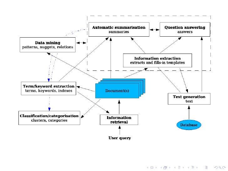Characteristics of summaries
