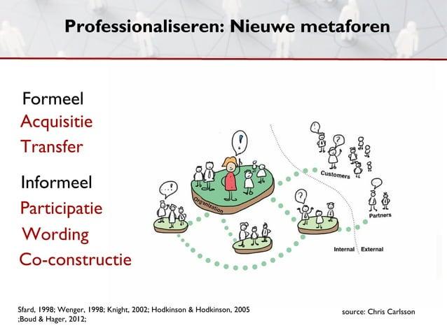 Professionaliseren: Nieuwe metaforenFormeelAcquisitieTransferInformeelParticipatieWordingCo-constructieSfard, 1998; Wenger...