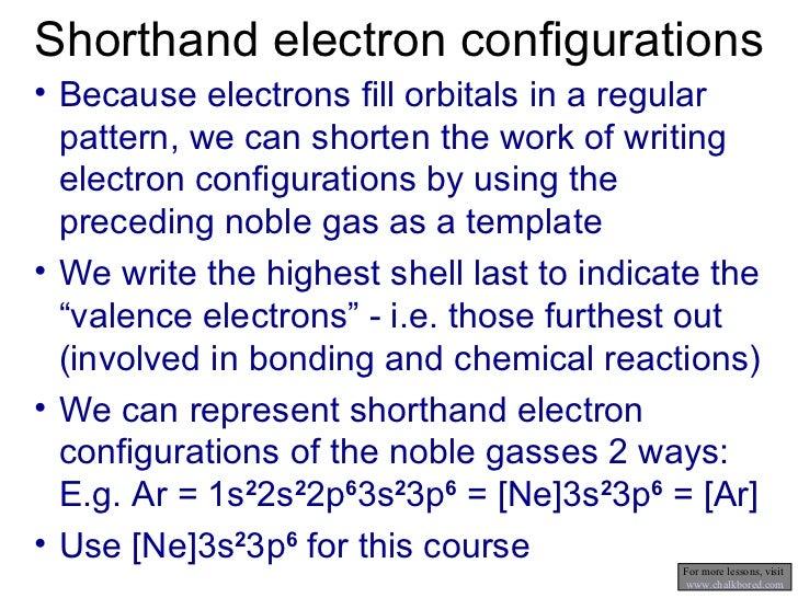 Orbitals ElectronConfiguration