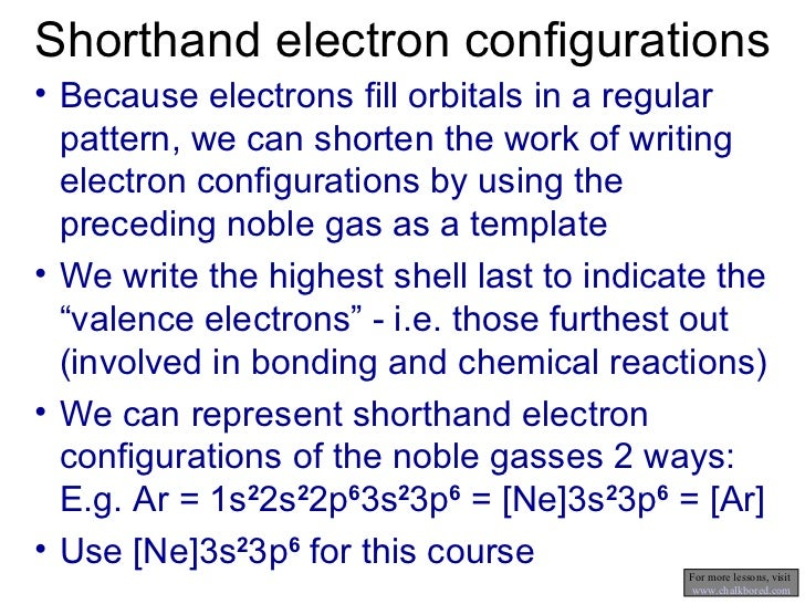 ... 8. Shorthand Electron Configurations ...