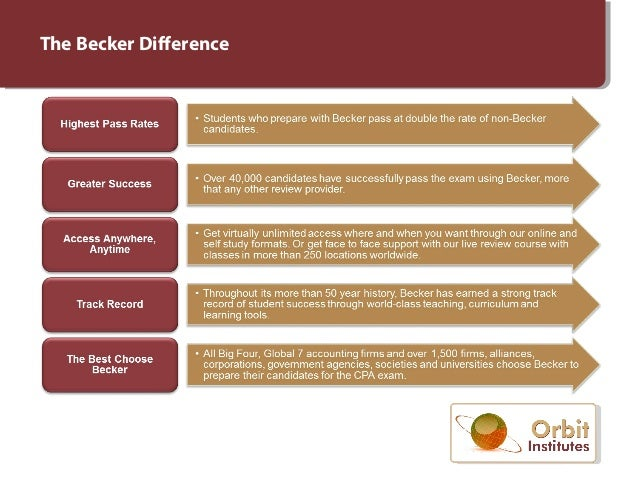 Orbit institutes 39 presentation on cpa cma diploma in ifrs for Becker study plan