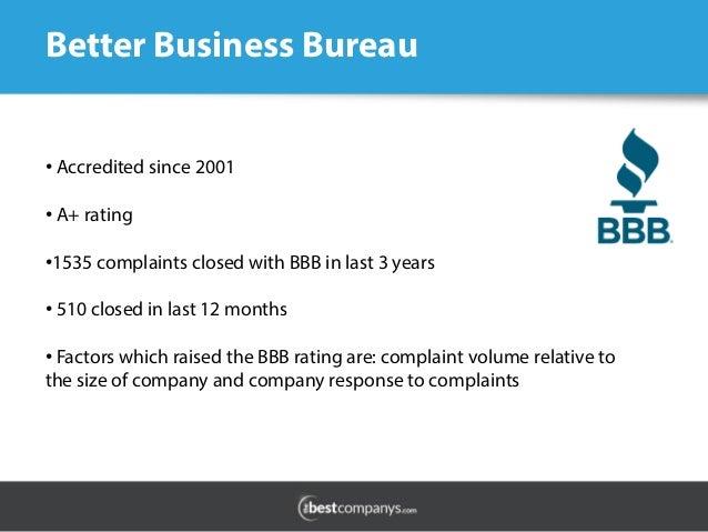 orbitz complaints