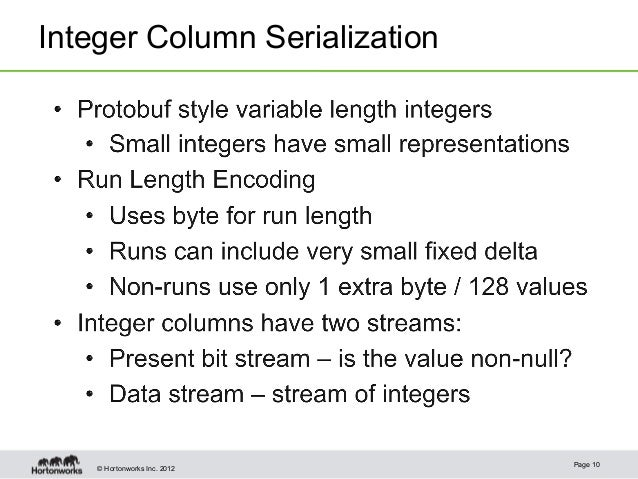 © Hortonworks Inc. 2012Integer Column SerializationPage 10