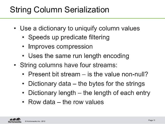© Hortonworks Inc. 2012String Column SerializationPage 11