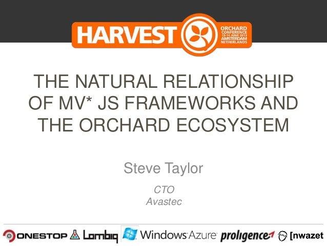 CTOAvastecTHE NATURAL RELATIONSHIPOF MV* JS FRAMEWORKS ANDTHE ORCHARD ECOSYSTEMSteve Taylor