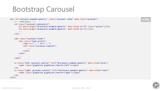 Orchard harvest 2014 the future of widgets - Bootstrap slider div ...
