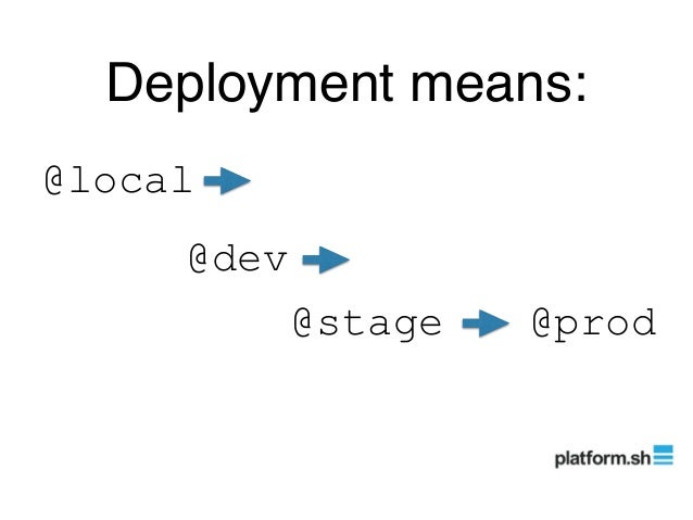 Orchestrated, Consistent, and Deterministic Deployment