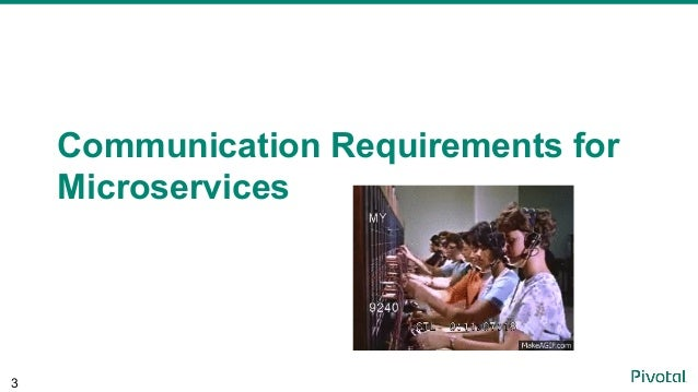Orchestration Patterns for Microservices with Messaging by RabbitMQ Slide 3