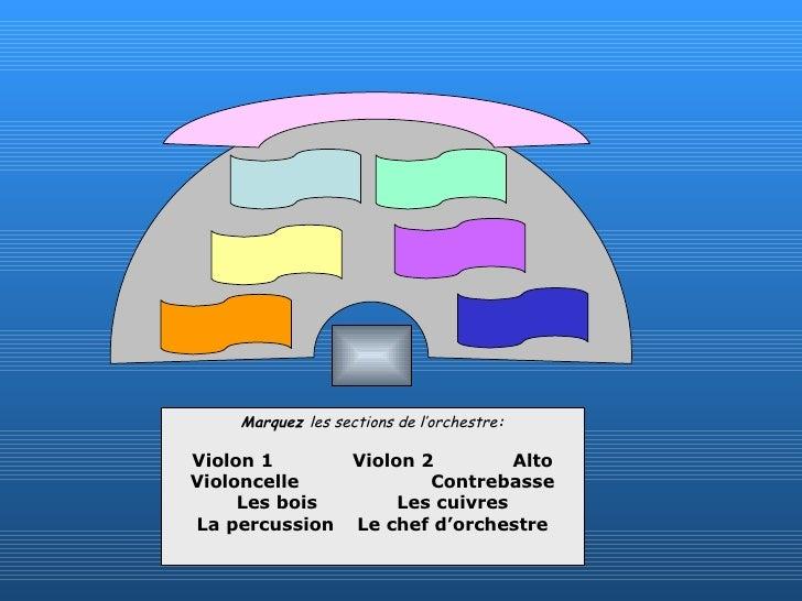 Marquez  les sections de l'orchestre : Violon 1 Violon 2 Alto Violoncelle Contrebasse Les bois Les cuivres La percussion L...