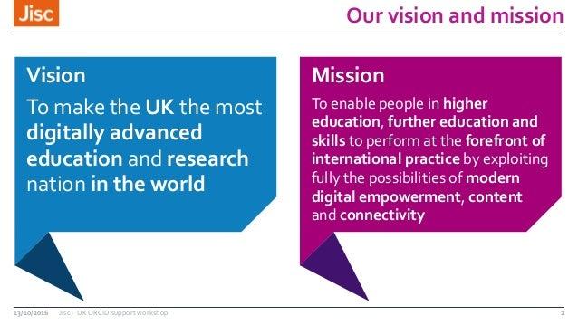 The Jisc UK ORCID consortium: Workshop 2 Slide 2