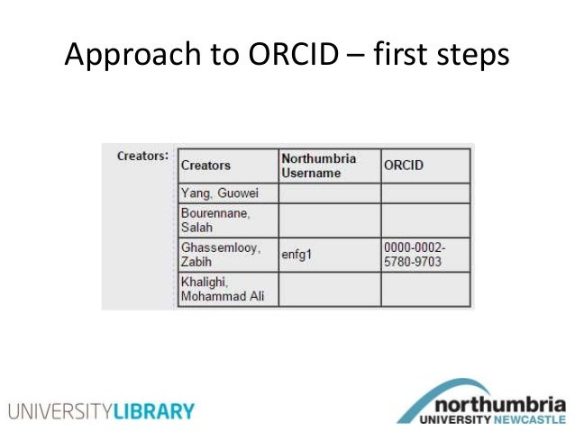 Embedding ORCID across researcher career paths Slide 3