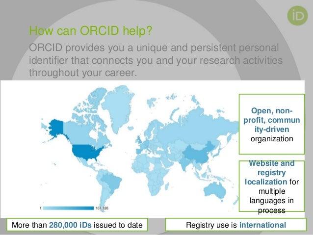 ORCID & Its HKU Implementation Slide 3