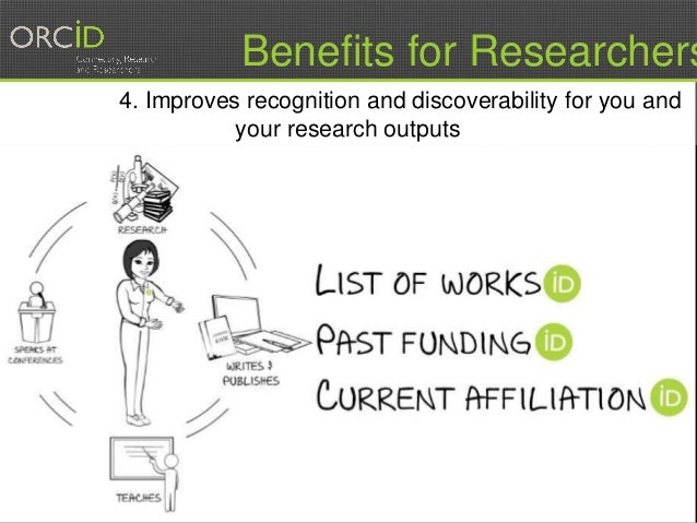 10 4. Improves recognition and discoverability for you and your research outputs Benefits for Researchers