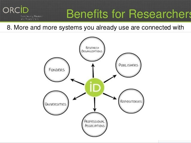 14 8. More and more systems you already use are connected with ORCID Benefits for Researchers