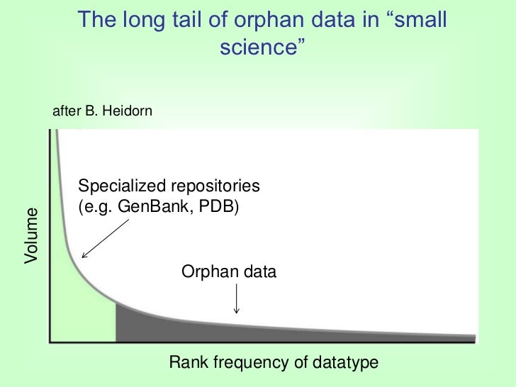 Leveraging publication metadata to help overcome the data ingest bottleneck  Slide 3
