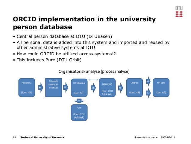 ORCID implementation in the university  person database  • Central person database at DTU (DTUBasen)  • All personal data ...
