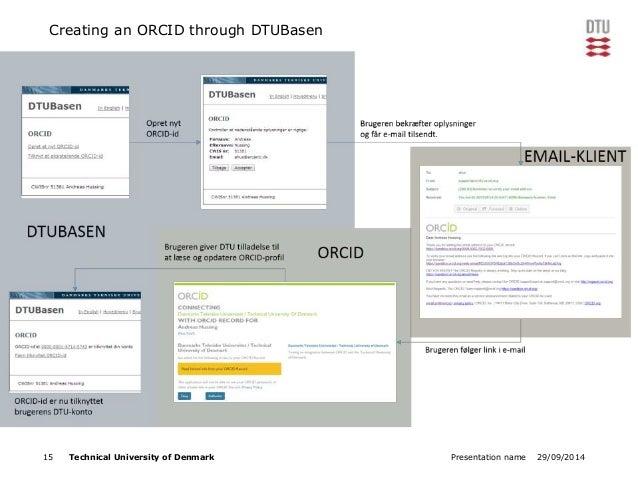 Creating an ORCID through DTUBasen  15 Technical University of Denmark Presentation name 29/09/2014