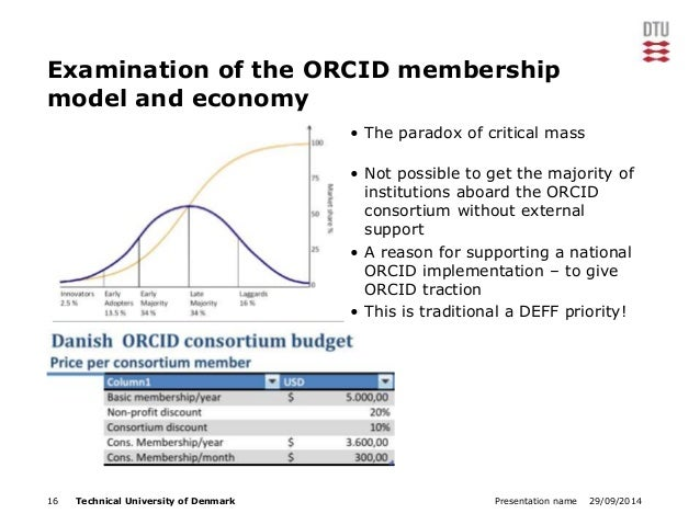Examination of the ORCID membership  model and economy  • The paradox of critical mass  • Not possible to get the majority...