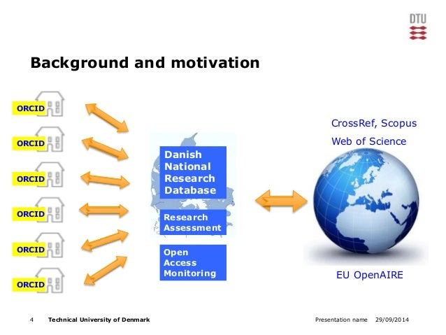 Background and motivation  CrossRef, Scopus  Web of Science  EU OpenAIRE  Danish  National  Research  Database  ORCID  ORC...