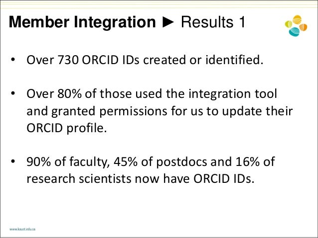 Member Integration ► Results 1 • Over 730 ORCID IDs created or identified. • Over 80% of those used the integration tool a...