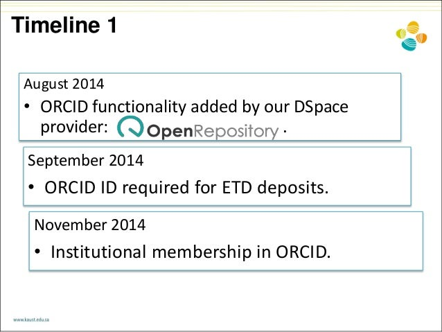 Timeline 1 August 2014 • ORCID functionality added by our DSpace provider: . September 2014 • ORCID ID required for ETD de...