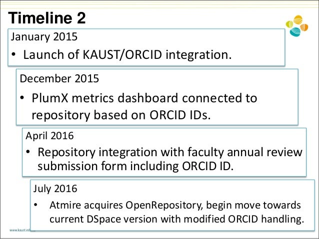 Timeline 2 April 2016 • Repository integration with faculty annual review submission form including ORCID ID. December 201...