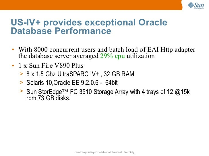 Orcl siebel-sun-s282213-oow2006