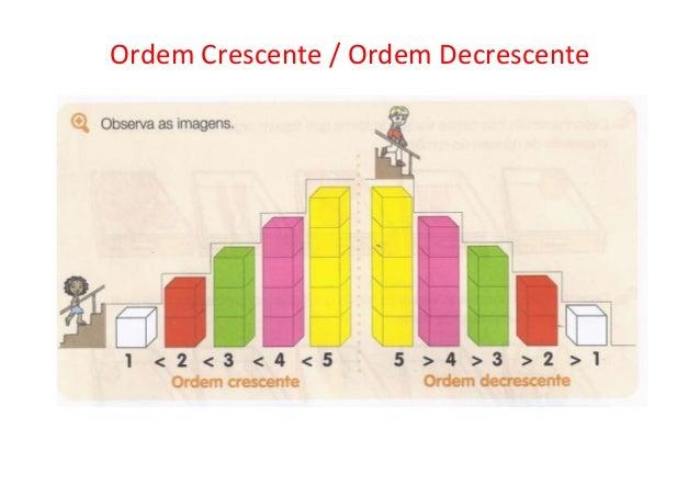 Ordem Crescente / Ordem Decrescente