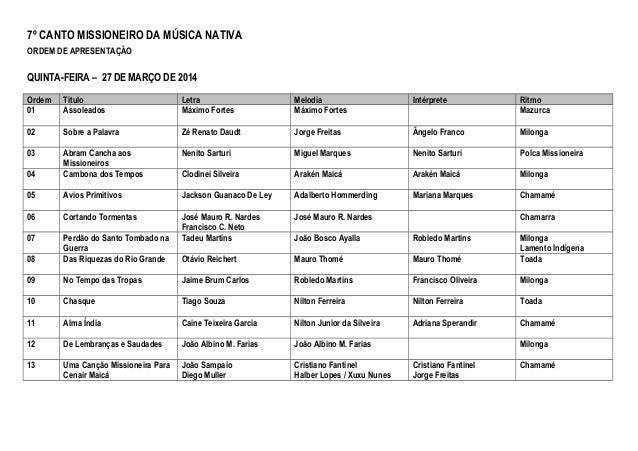 7º CANTO MISSIONEIRO DA MÚSICA NATIVA ORDEM DE APRESENTAÇÃO  QUINTA-FEIRA – 27 DE MARÇO DE 2014 Ordem 01  Titulo Assoleado...