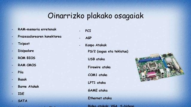 Oinarrizko plakako osagaiak - RAM-memoria erretenak - Prozesadorearen konektorea - Txipset - Disipadore - ROM BIOS - RAM C...
