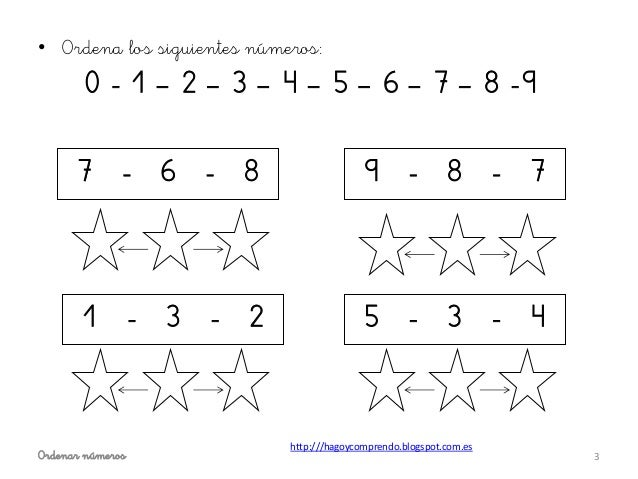 Ordenar números ei Slide 3