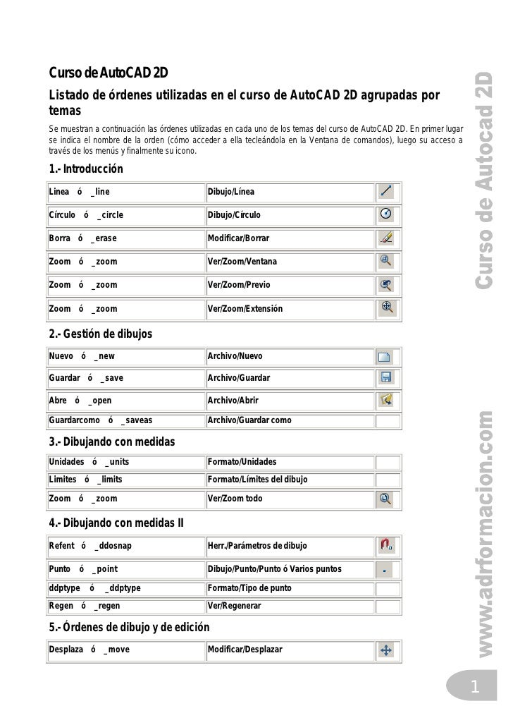 Ordenes Autocad 2d Temas