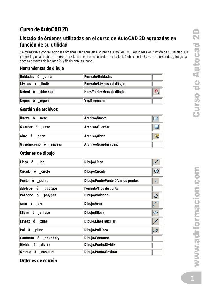 Ordenes Autocad 2d Utilidad